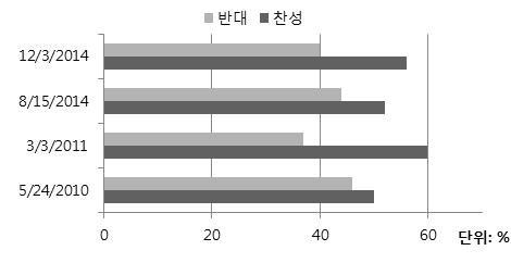 figure_002