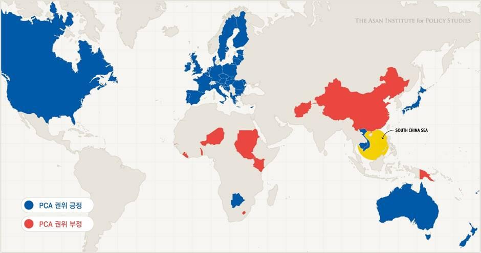 그림 2. 국제중재재판에 대한 각국의 입장